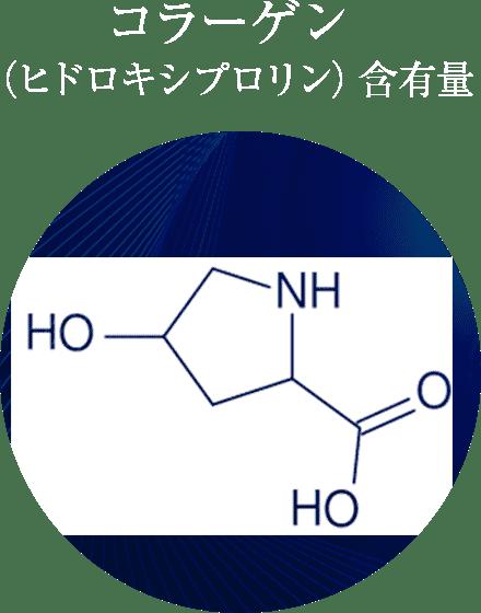 コラーゲン(ヒドロキシプロリン)